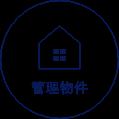 第一住建グループの管理物件数